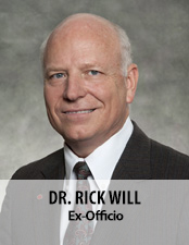 Dr. Rick Will